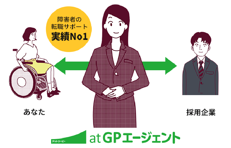 atGP(アットジーピー)障害者就職転職サービスとは