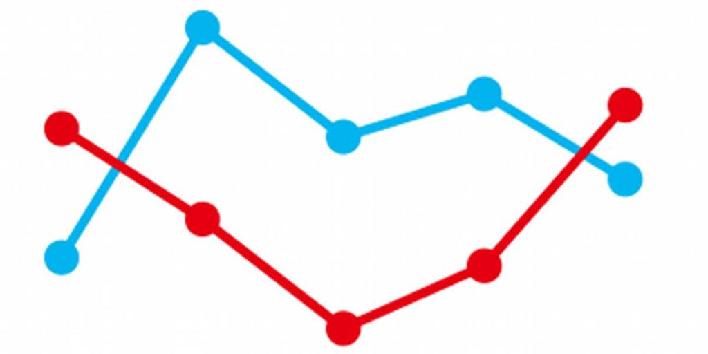 ウォーキングによる体重増減グラフ