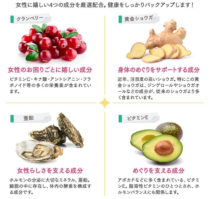 頻尿改善のためのクランベリー、黄金ショウガ、ミネラル、アボガドの4つの成分