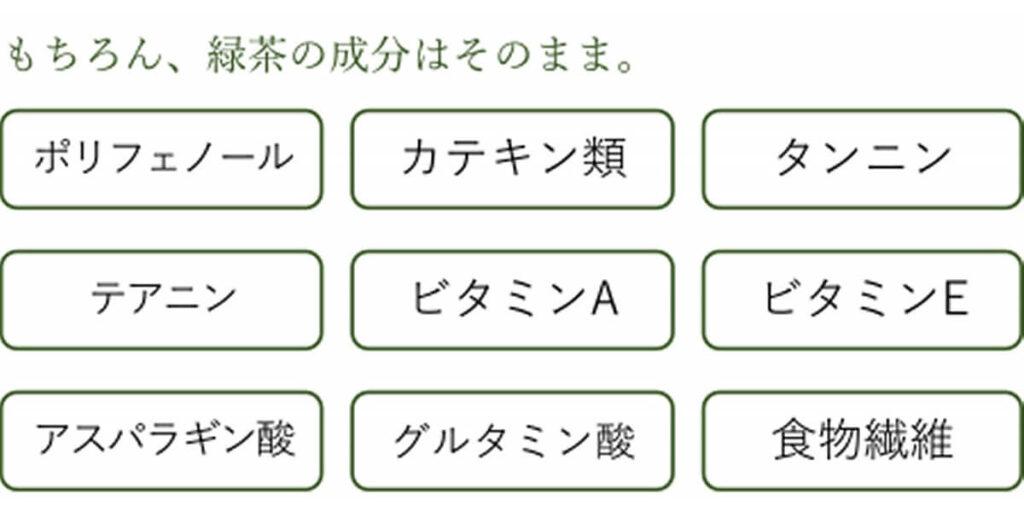 乳酸発酵茶の緑茶成分