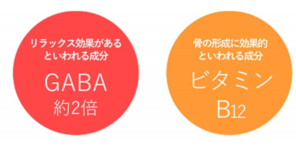 乳酸発酵茶のGABA